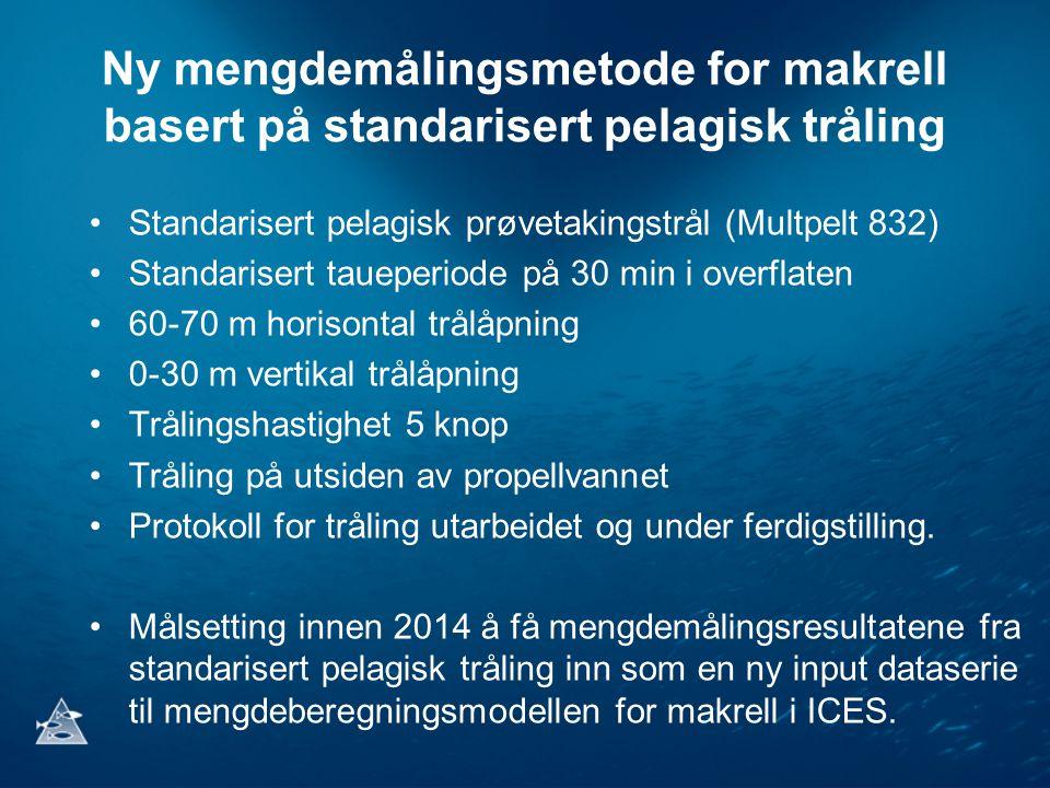 Ny mengdemålingsmetode for makrell basert på standarisert pelagisk tråling •Standarisert pelagisk prøvetakingstrål (Multpelt 832) •Standarisert taueperiode på 30 min i overflaten •60-70 m horisontal trålåpning •0-30 m vertikal trålåpning •Trålingshastighet 5 knop •Tråling på utsiden av propellvannet •Protokoll for tråling utarbeidet og under ferdigstilling.