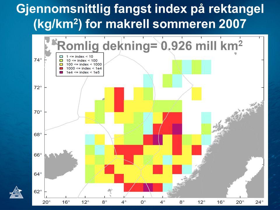 Gjennomsnittlig fangst index på rektangel (kg/km 2 ) for makrell sommeren 2007 Romlig dekning= 0.926 mill km 2