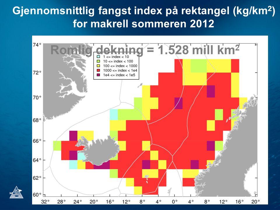 Gjennomsnittlig fangst index på rektangel (kg/km 2 ) for makrell sommeren 2012 Romlig dekning = 1.528 mill km 2