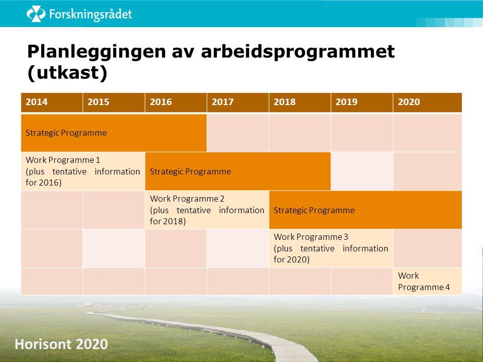 Horisont 2020 Planleggingen av arbeidsprogrammet (utkast) 2014201520162017201820192020 Strategic Programme Work Programme 1 (plus tentative informatio