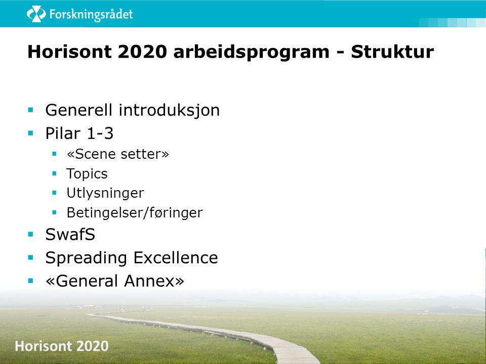 Horisont 2020 Horisont 2020 arbeidsprogram - Struktur  Generell introduksjon  Pilar 1-3  «Scene setter»  Topics  Utlysninger  Betingelser/føring