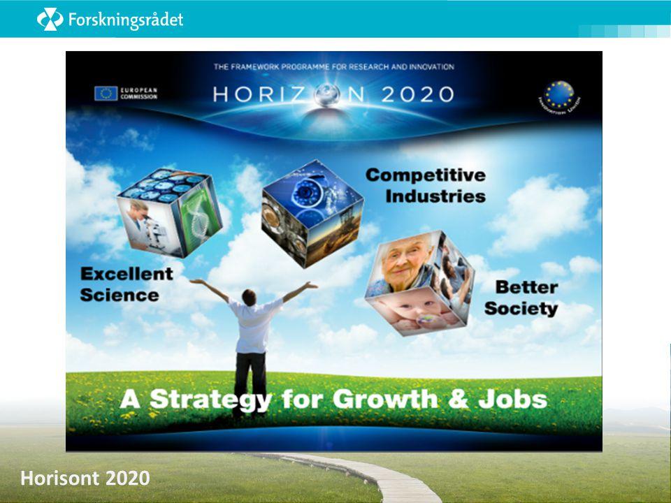 Fakta om Horisont 2020 EUs nye rammeprogram for Forskning og Innovasjon 7 år (2014-2020) Budsjett: ca 70,2 mrd € Et virkemiddel for å oppnå målene i Europe2020-strategien og et felles europeisk forskningsområde (ERA)