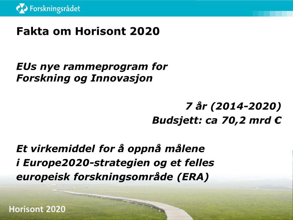 Fakta om Horisont 2020 EUs nye rammeprogram for Forskning og Innovasjon 7 år (2014-2020) Budsjett: ca 70,2 mrd € Et virkemiddel for å oppnå målene i E
