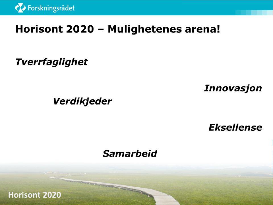 Horisont 2020 Horisont 2020 – Mulighetenes arena! Tverrfaglighet Innovasjon Verdikjeder Eksellense Samarbeid