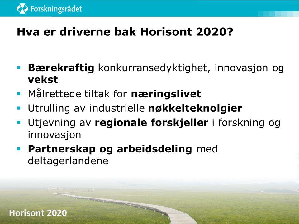 Horisont 2020 Strategisk arbeidsprogram 2014/15 12 fokusområder • Mer individuell helse og omsorg • Bærekraftig matsikkerhet • Blå vekst – ta ut potensialet i havet • Smarte byer (lavutslipp, ressurseffektive) • Konkurransedyktig lavutslippsenergi • Energieffektivitet • Grønn transportvekst • Avfall – gjenbruk av råvarer • Vanninnovasjon • Europeiske reformer og økonomisk transformasjon • Motstandskraft mot katastrofer, inkl.