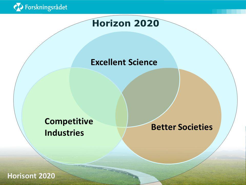 Horisont 2020 De tre pilarene i Horisont 2020  Ikke noe «silotenkning» – bare en måte å strukturere programmet på:  Muligheter for næringslivet i alle tre pilarene.