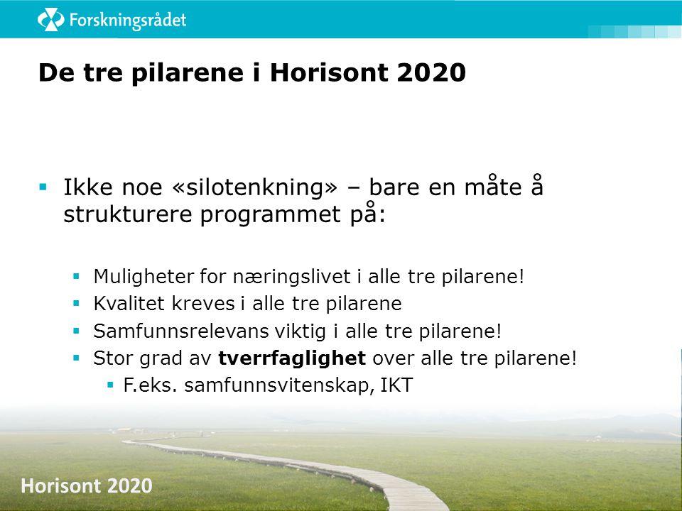 Horisont 2020 De tre pilarene i Horisont 2020  Ikke noe «silotenkning» – bare en måte å strukturere programmet på:  Muligheter for næringslivet i al