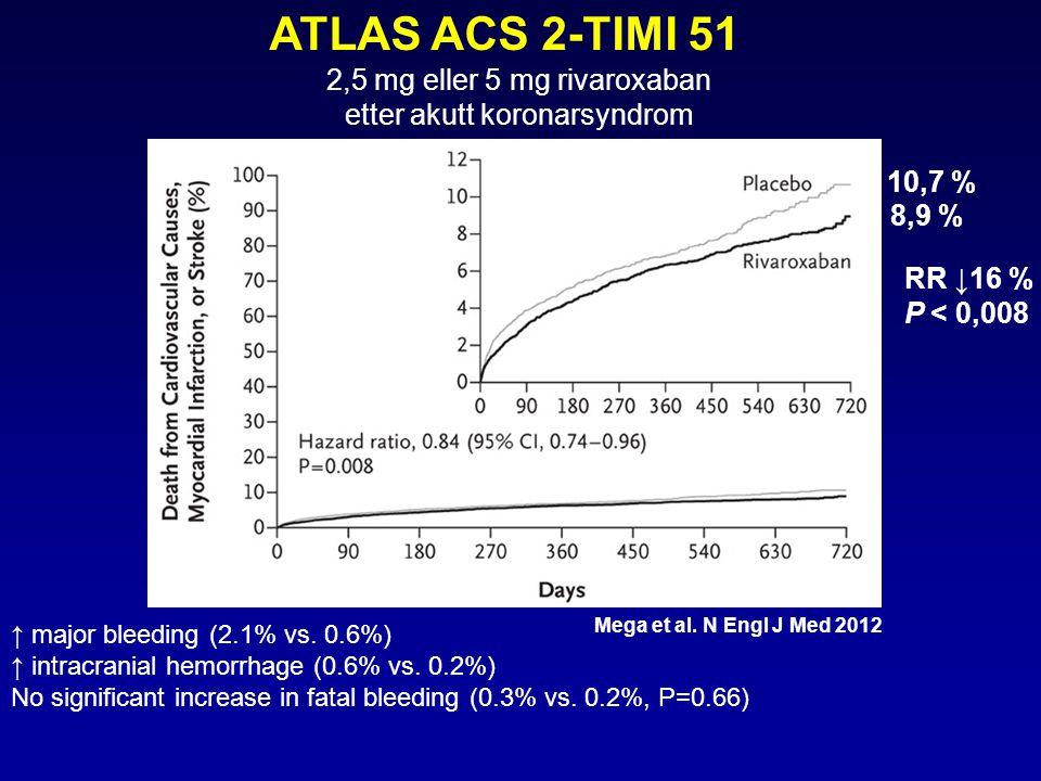 2,5 mg eller 5 mg rivaroxaban etter akutt koronarsyndrom Mega et al.