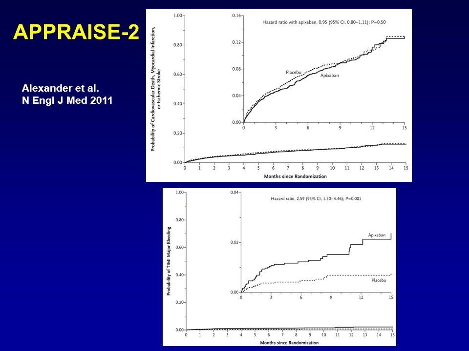 APPRAISE-2 Alexander et al. N Engl J Med 2011