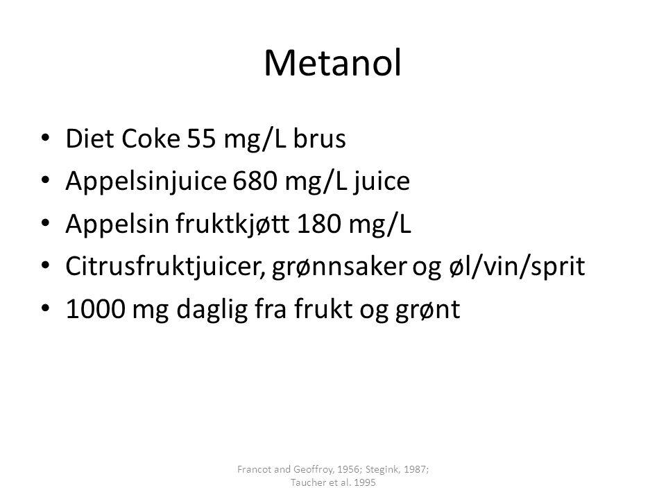 Metanol • Diet Coke 55 mg/L brus • Appelsinjuice 680 mg/L juice • Appelsin fruktkjøtt 180 mg/L • Citrusfruktjuicer, grønnsaker og øl/vin/sprit • 1000