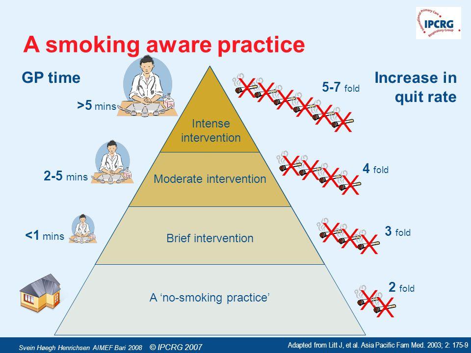 Page 17 - © IPCRG 2007 Svein Høegh Henrichsen AIMEF Bari 2008 © IPCRG 2007 A smoking aware practice Adapted from Litt J, et al. Asia Pacific Fam Med.