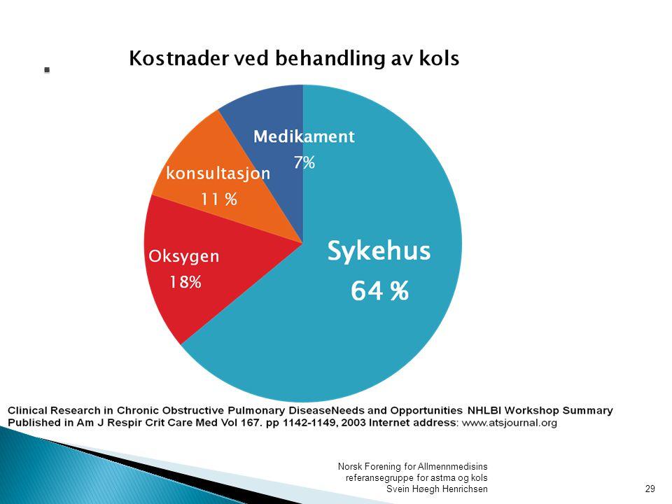 Norsk Forening for Allmennmedisins referansegruppe for astma og kols Svein Høegh Henrichsen29