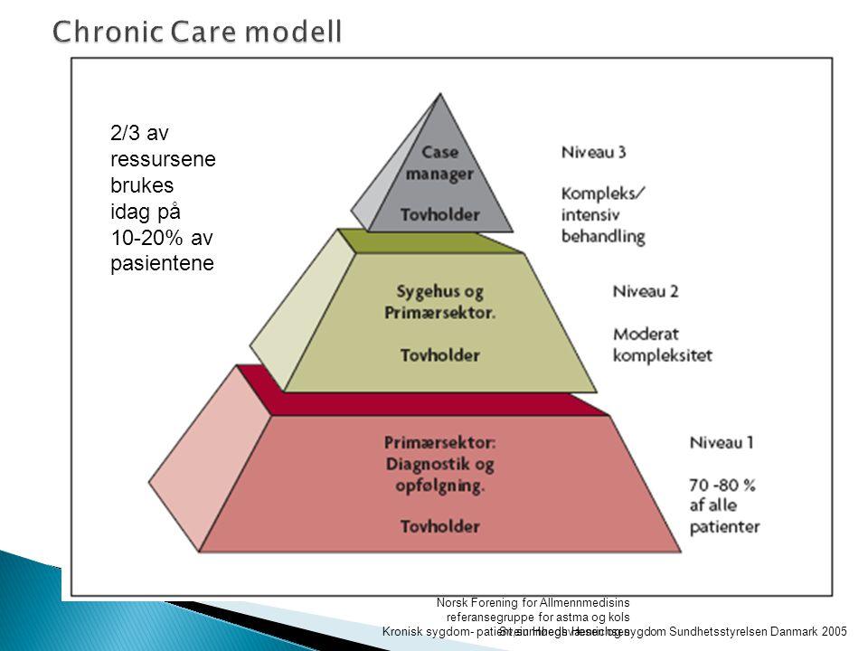 Norsk Forening for Allmennmedisins referansegruppe for astma og kols Svein Høegh HenrichsenKronisk sygdom- patient,sunnhedsvæsen og sygdom Sundhetssty