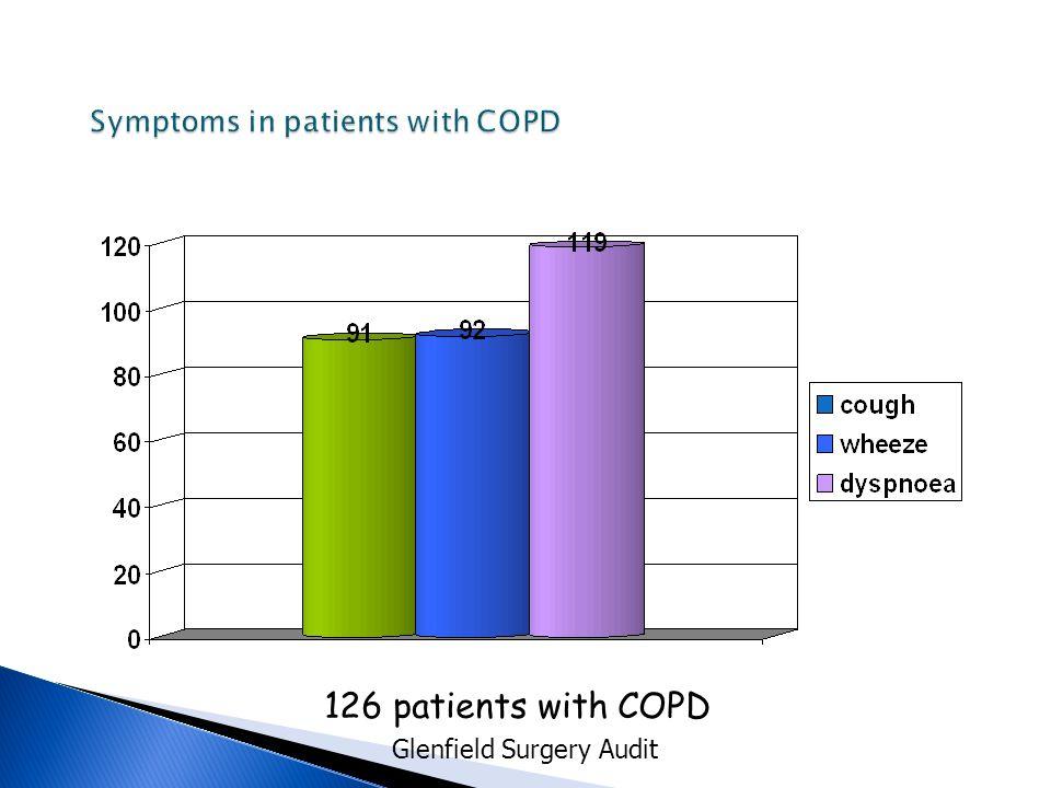 Norsk Forening for Allmennmedisins referansegruppe for astma og kols Svein Høegh Henrichsen P M U 08 0 0 0.5 1.0 1.5 2.0 2.5 3.0 Proportion of 1965 Rate 1965 - 1998 –59% –64% –35% +163% –7% Coronary Heart Disease Coronary Heart Disease Stroke Other CVD COPD All Other Causes All Other Causes