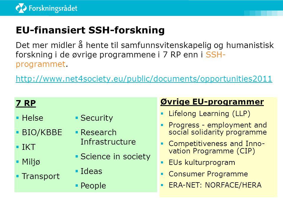 Det europeiske forskningsrådet: Den største arenaen for hum-sam- forskning i 7 RP.