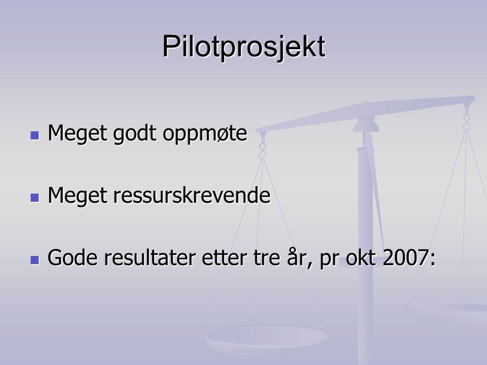 Pilotprosjekt  Meget godt oppmøte  Meget ressurskrevende  Gode resultater etter tre år, pr okt 2007: