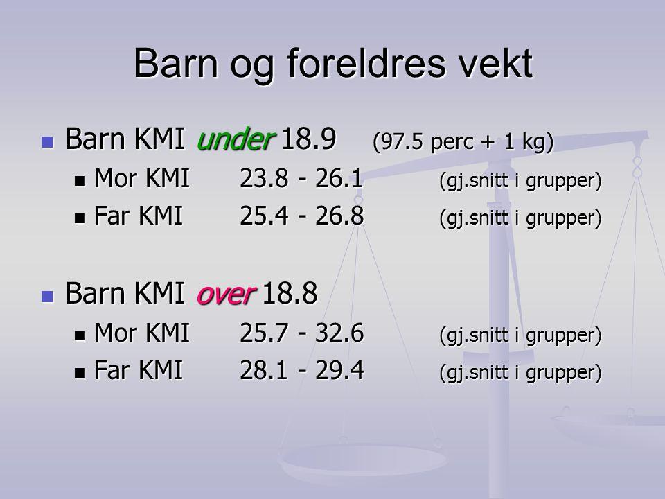 Barn og foreldres vekt  Barn KMI under 18.9 (97.5 perc + 1 kg)  Mor KMI 23.8 - 26.1 (gj.snitt i grupper)  Far KMI 25.4 - 26.8 (gj.snitt i grupper)
