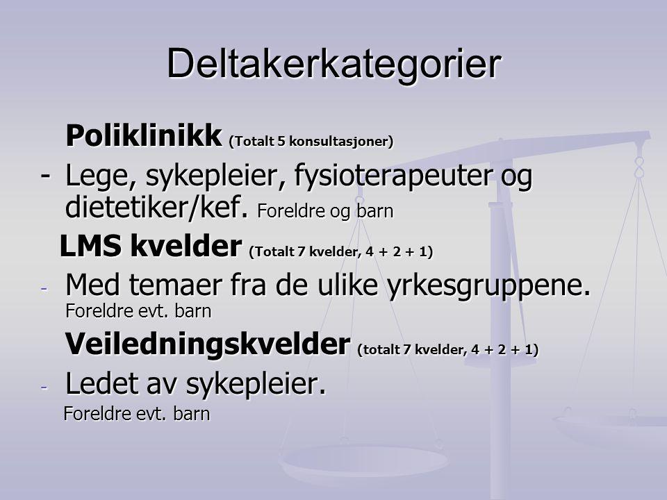 Deltakerkategorier Poliklinikk (Totalt 5 konsultasjoner) -Lege, sykepleier, fysioterapeuter og dietetiker/kef. Foreldre og barn LMS kvelder (Totalt 7