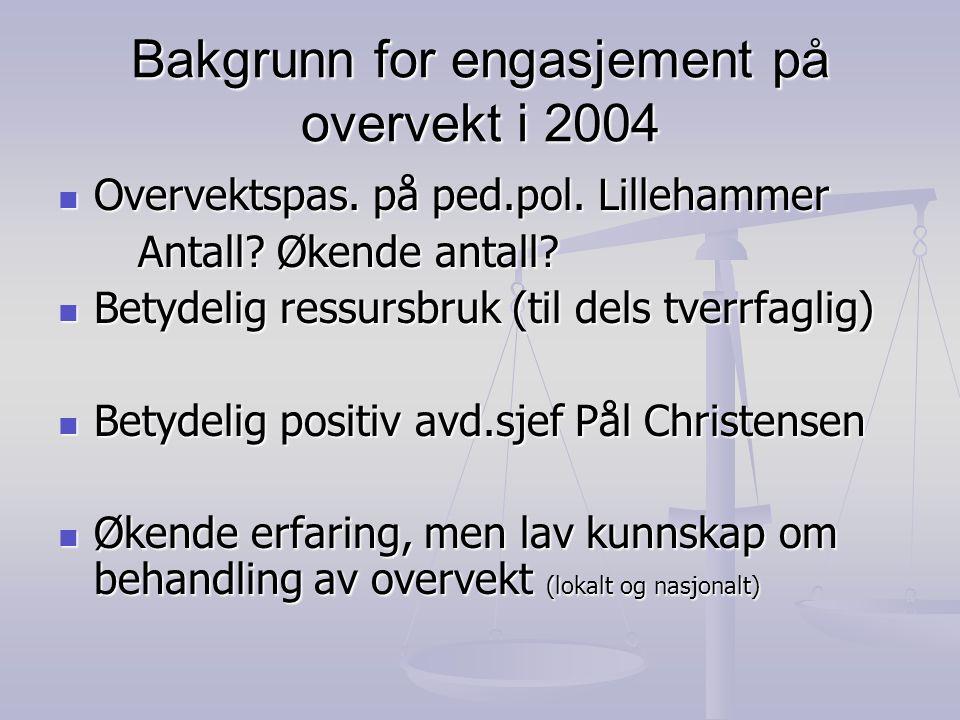Bakgrunn for engasjement på overvekt i 2004  Overvektspas. på ped.pol. Lillehammer Antall? Økende antall? Antall? Økende antall?  Betydelig ressursb