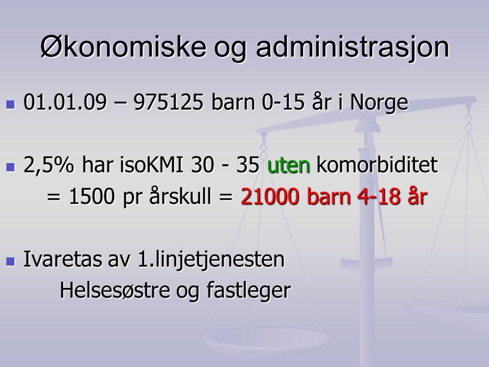 Økonomiske og administrasjon  01.01.09 – 975125 barn 0-15 år i Norge  2,5% har isoKMI 30 - 35 uten komorbiditet = 1500 pr årskull = 21000 barn 4-18
