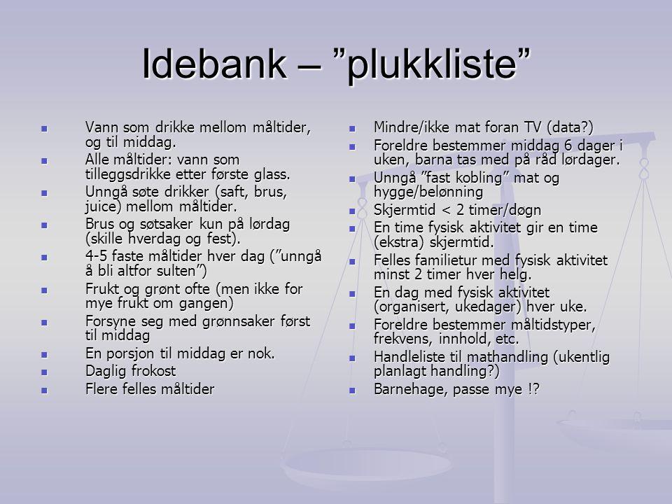 """Idebank – """"plukkliste""""  Vann som drikke mellom måltider, og til middag.  Alle måltider: vann som tilleggsdrikke etter første glass.  Unngå søte dri"""