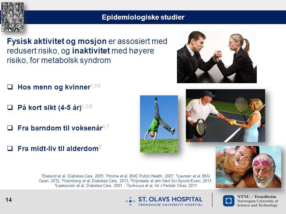 14 Epidemiologiske studier Fysisk aktivitet og mosjon er assosiert med redusert risiko, og inaktivitet med høyere risiko, for metabolsk syndrom  Hos