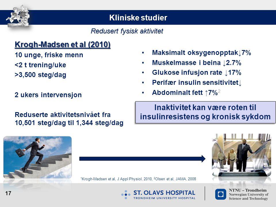 17 Kliniske studier Krogh-Madsen et al (2010) 10 unge, friske menn <2 t trening/uke >3,500 steg/dag 2 ukers intervensjon Reduserte aktivitetsnivået fr
