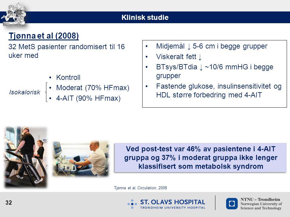 32 Tjønna et al (2008) 32 MetS pasienter randomisert til 16 uker med •Kontroll •Moderat (70% HFmax) •4-AIT (90% HFmax) •Midjemål ↓ 5-6 cm i begge grup