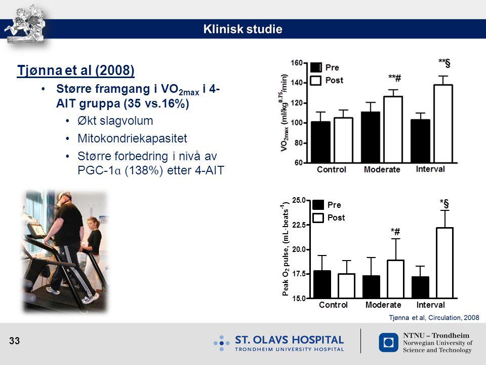 33 Tjønna et al (2008) •Større framgang i VO 2max i 4- AIT gruppa (35 vs.16%) •Økt slagvolum •Mitokondriekapasitet •Større forbedring i nivå av PGC-1