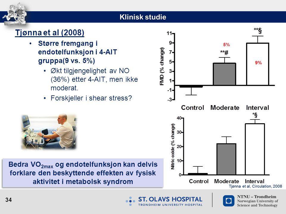 34 Tjønna et al (2008) •Større fremgang i endotelfunksjon i 4-AIT gruppa(9 vs. 5%) •Økt tilgjengelighet av NO (36%) etter 4-AIT, men ikke moderat. •Fo