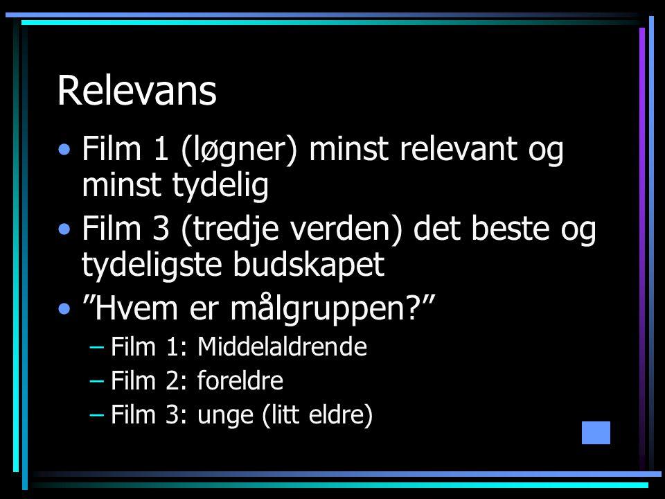 Relevans •Film 1 (løgner) minst relevant og minst tydelig •Film 3 (tredje verden) det beste og tydeligste budskapet • Hvem er målgruppen –Film 1: Middelaldrende –Film 2: foreldre –Film 3: unge (litt eldre)
