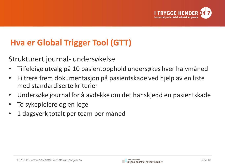 Hva er Global Trigger Tool (GTT) 10.10.11 - www.pasientsikkerhetskampanjen.noSide 18 Strukturert journal- undersøkelse • Tilfeldige utvalg på 10 pasientopphold undersøkes hver halvmåned • Filtrere frem dokumentasjon på pasientskade ved hjelp av en liste med standardiserte kriterier • Undersøke journal for å avdekke om det har skjedd en pasientskade • To sykepleiere og en lege • 1 dagsverk totalt per team per måned