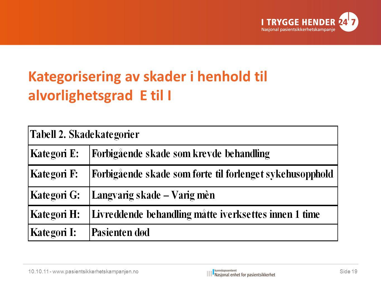 Kategorisering av skader i henhold til alvorlighetsgrad E til I 10.10.11 - www.pasientsikkerhetskampanjen.noSide 19