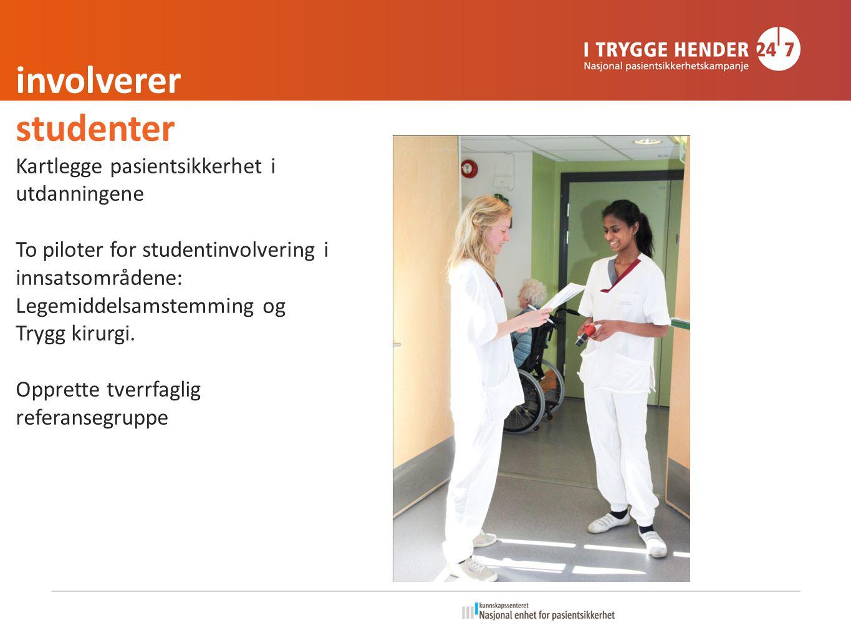 involverer studenter Kartlegge pasientsikkerhet i utdanningene To piloter for studentinvolvering i innsatsområdene: Legemiddelsamstemming og Trygg kirurgi.