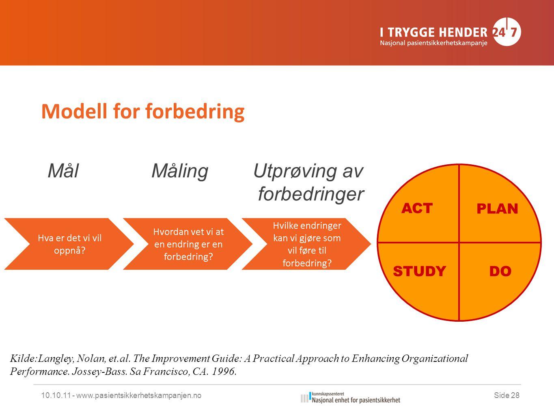 Modell for forbedring 10.10.11 - www.pasientsikkerhetskampanjen.noSide 28 PLAN DOSTUDY ACT Kilde:Langley, Nolan, et.al.