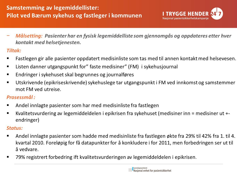 Samstemming av legemiddellister: Pilot ved Bærum sykehus og fastleger i kommunen − Målsetting: Pasienter har en fysisk legemiddelliste som gjennomgås og oppdateres etter hver kontakt med helsetjenesten.