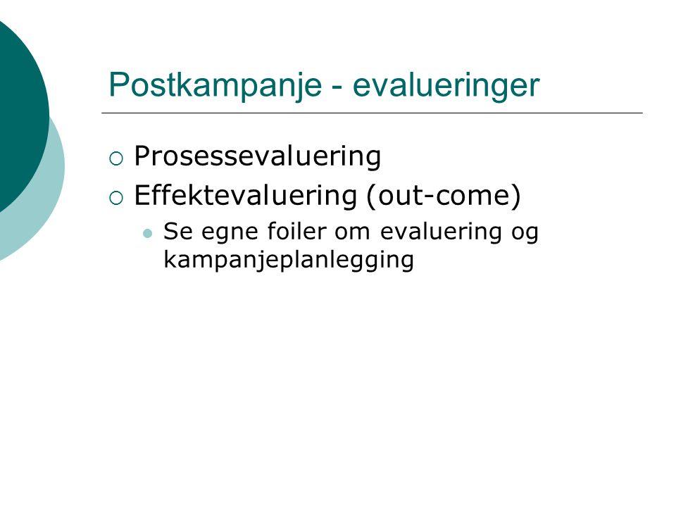 Postkampanje - evalueringer  Prosessevaluering  Effektevaluering (out-come)  Se egne foiler om evaluering og kampanjeplanlegging