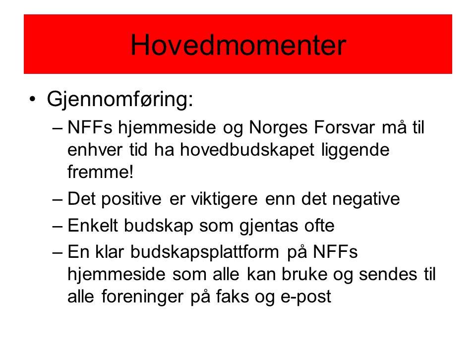 Hovedmomenter •Gjennomføring: –NFFs hjemmeside og Norges Forsvar må til enhver tid ha hovedbudskapet liggende fremme.