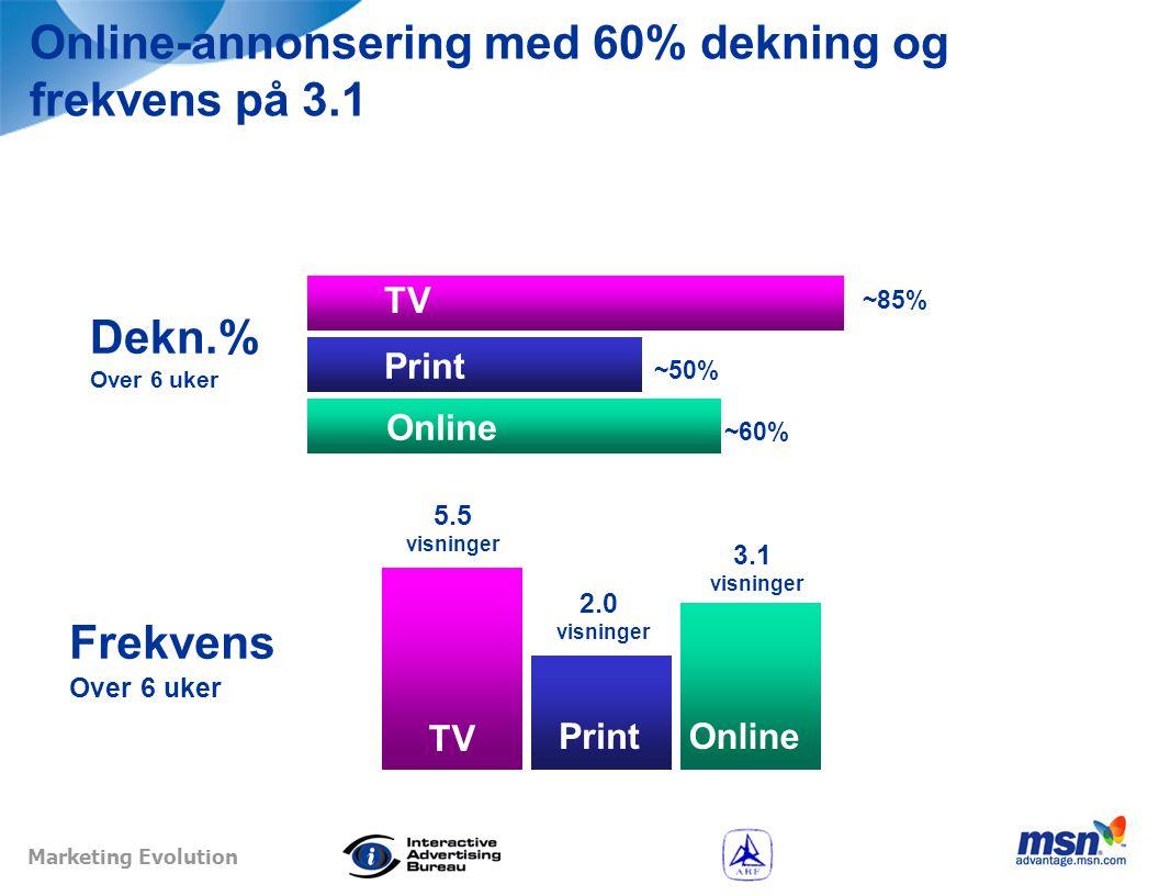 Marketing Evolution Resultater ved å øke online annonseringen til 60% dekning med en frekvens på 3,1.