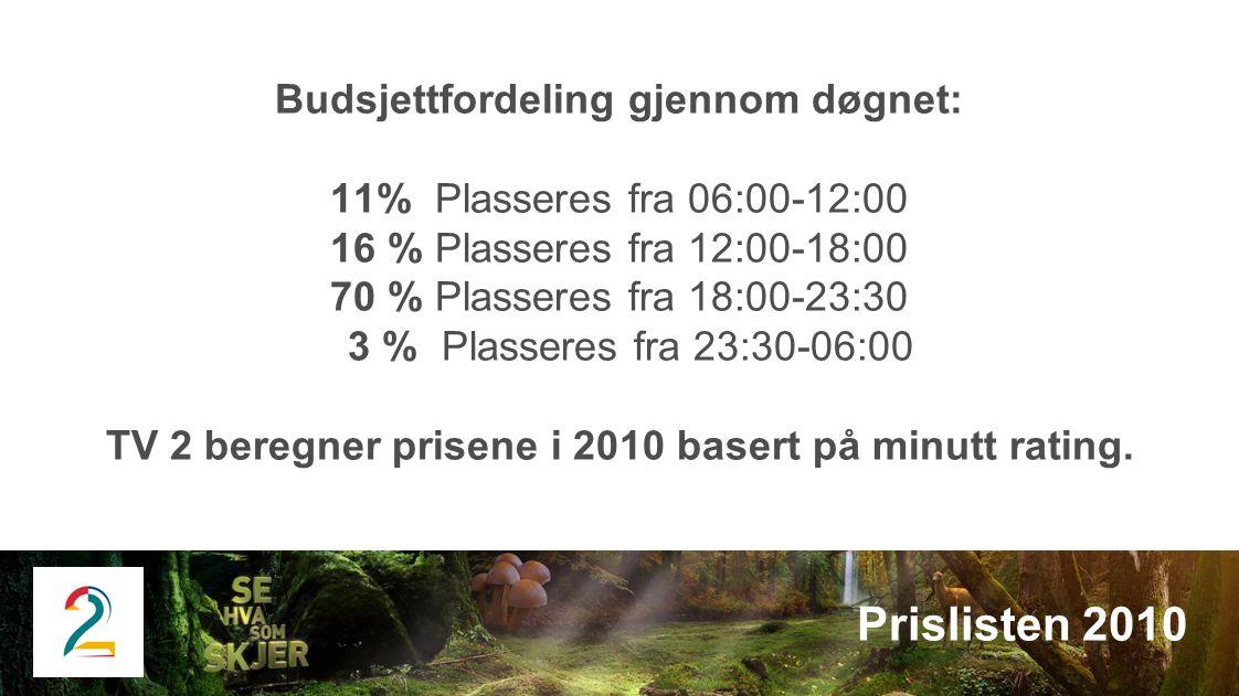 Budsjettfordeling gjennom døgnet: 11% Plasseres fra 06:00-12:00 16 % Plasseres fra 12:00-18:00 70 % Plasseres fra 18:00-23:30 3 % Plasseres fra 23:30-06:00 TV 2 beregner prisene i 2010 basert på minutt rating.