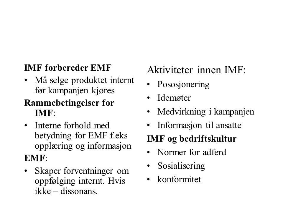 IMF forbereder EMF •Må selge produktet internt før kampanjen kjøres Rammebetingelser for IMF: •Interne forhold med betydning for EMF f.eks opplæring o