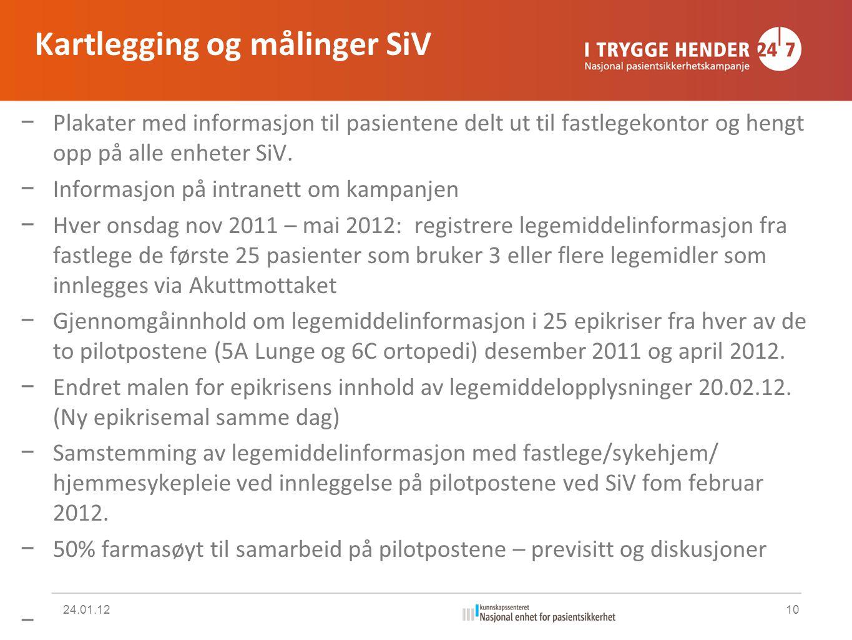 Kartlegging og målinger SiV − Plakater med informasjon til pasientene delt ut til fastlegekontor og hengt opp på alle enheter SiV.