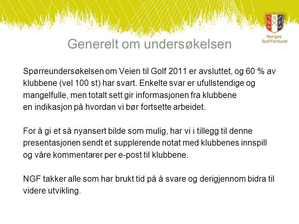 Generelt om undersøkelsen Spørreundersøkelsen om Veien til Golf 2011 er avsluttet, og 60 % av klubbene (vel 100 st) har svart. Enkelte svar er ufullst