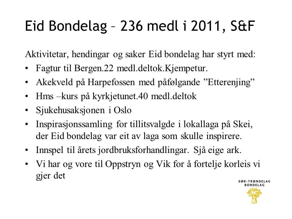 Eid Bondelag – 236 medl i 2011, S&F Aktivitetar, hendingar og saker Eid bondelag har styrt med: •Fagtur til Bergen.22 medl.deltok.Kjempetur.