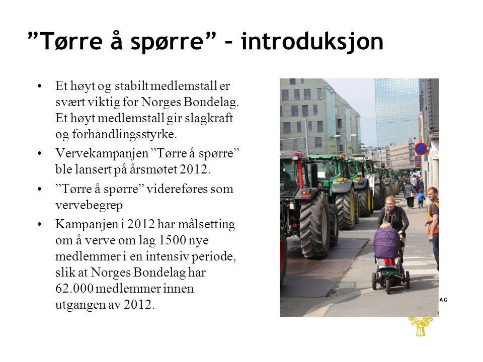 Tørre å spørre – introduksjon •Et høyt og stabilt medlemstall er svært viktig for Norges Bondelag.