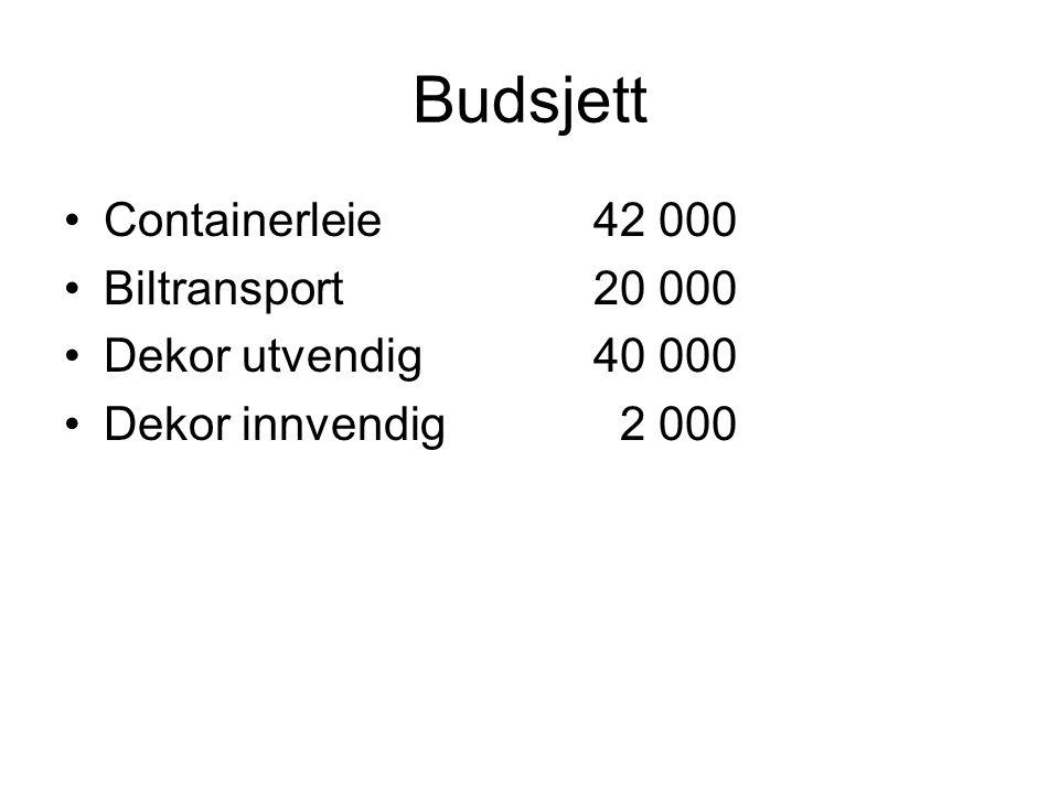 Budsjett •Containerleie42 000 •Biltransport20 000 •Dekor utvendig40 000 •Dekor innvendig 2 000