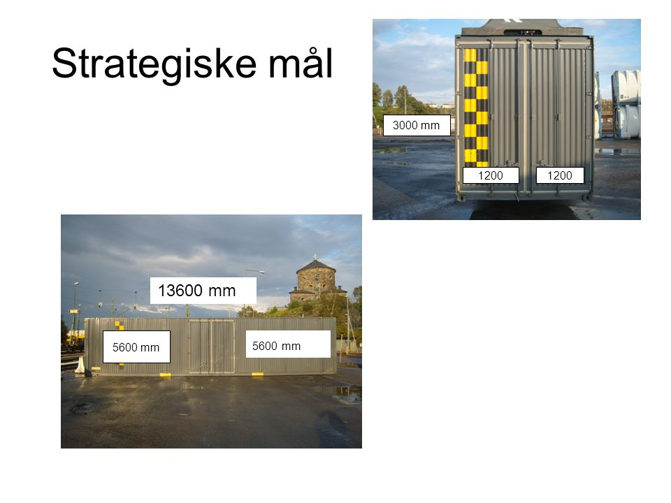 Strategiske mål 13600 mm 5600 mm 3000 mm 1200