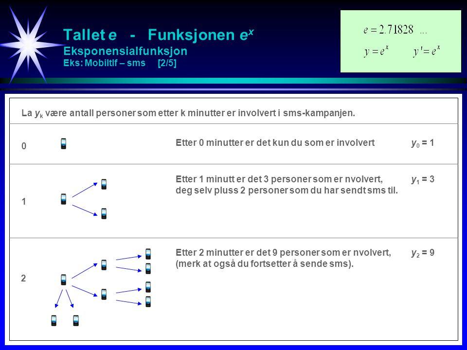 Tallet e - Funksjonen e x Eksponensialfunksjon Eks: Mobiltlf – sms [3/5] Etter 2 minutter er det 9 personer som er nvolvert, (merk at også du fortsetter å sende sms).
