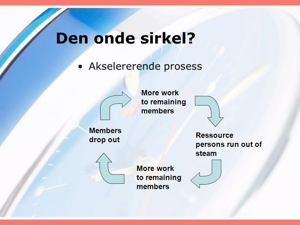 Den onde sirkel? •Akselererende prosess Members drop out More work to remaining members Ressource persons run out of steam More work to remaining memb