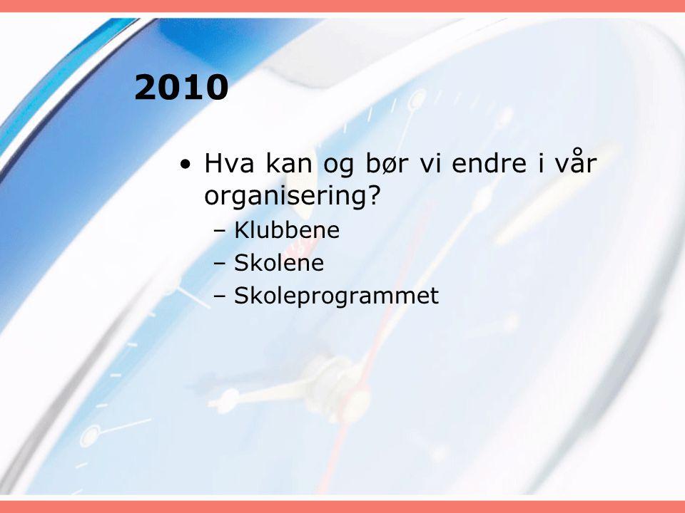 2010 •Hva kan og bør vi endre i vår organisering? –Klubbene –Skolene –Skoleprogrammet